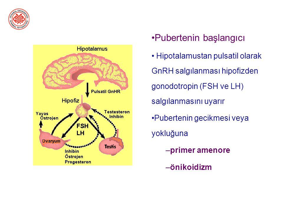 Pubertenin başlangıcı Hipotalamustan pulsatil olarak GnRH salgılanması hipofizden gonodotropin (FSH ve LH) salgılanmasını uyarır Pubertenin gecikmesi veya yokluğuna –primer amenore –önikoidizm