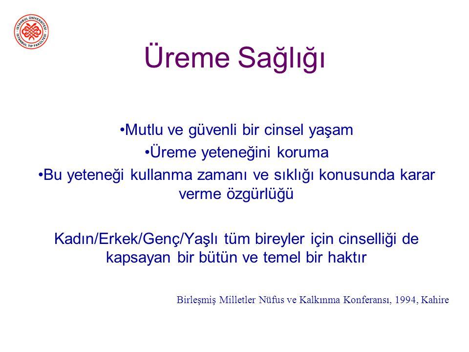 III. Üreme Sağlığı Üreme sağlığı'nın önemi –Çocuk sağkalımı ve üreme sağlığı –Türkiye'de üreme sağlığı ve nüfus yapısı Doğurganlığın düzenlenmesi –Geb