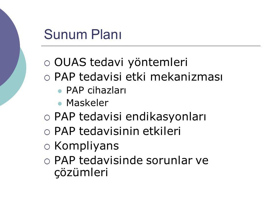 Sunum Planı  OUAS tedavi yöntemleri  PAP tedavisi etki mekanizması PAP cihazları Maskeler  PAP tedavisi endikasyonları  PAP tedavisinin etkileri  Kompliyans  PAP tedavisinde sorunlar ve çözümleri
