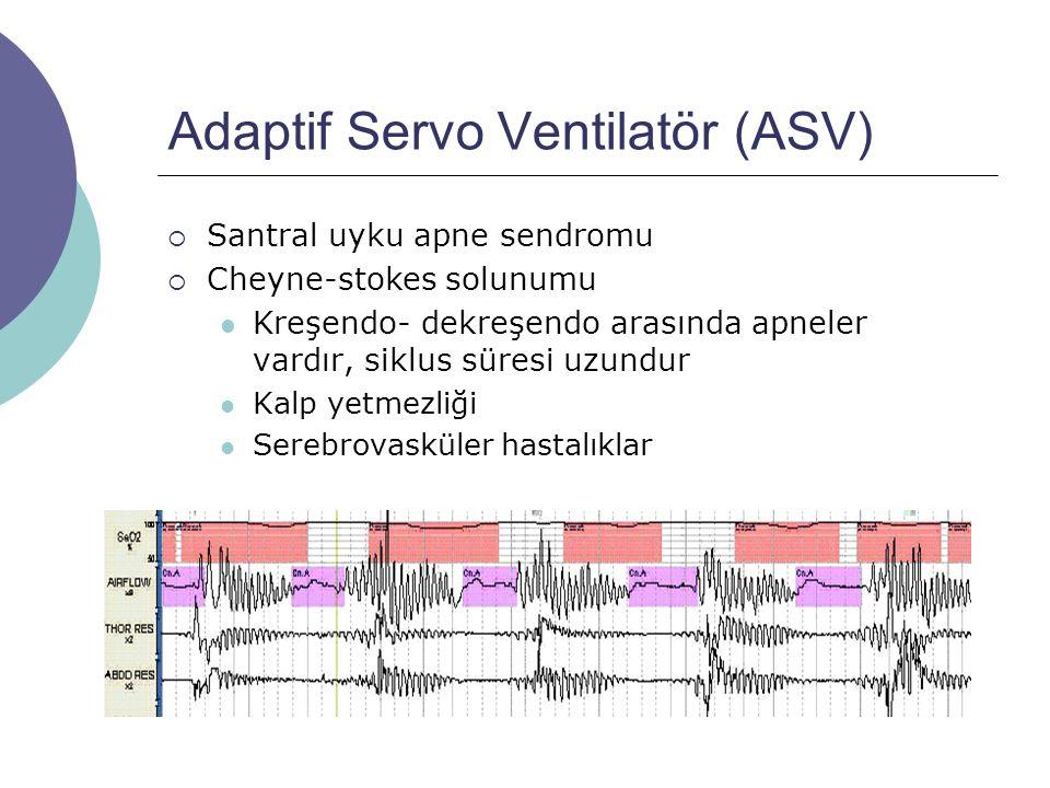 Adaptif Servo Ventilatör (ASV)  Santral uyku apne sendromu  Cheyne-stokes solunumu Kreşendo- dekreşendo arasında apneler vardır, siklus süresi uzundur Kalp yetmezliği Serebrovasküler hastalıklar