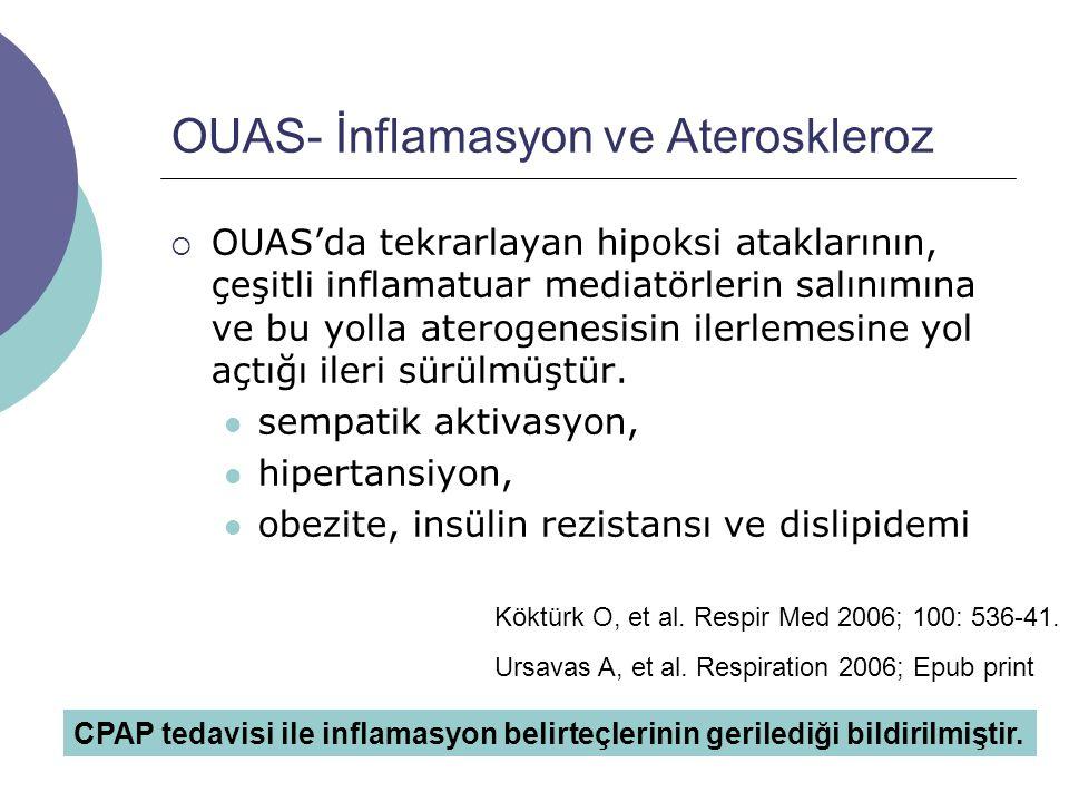 OUAS- İnflamasyon ve Ateroskleroz  OUAS'da tekrarlayan hipoksi ataklarının, çeşitli inflamatuar mediatörlerin salınımına ve bu yolla aterogenesisin ilerlemesine yol açtığı ileri sürülmüştür.