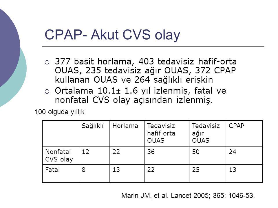 CPAP- Akut CVS olay  377 basit horlama, 403 tedavisiz hafif-orta OUAS, 235 tedavisiz ağır OUAS, 372 CPAP kullanan OUAS ve 264 sağlıklı erişkin  Ortalama 10.1± 1.6 yıl izlenmiş, fatal ve nonfatal CVS olay açısından izlenmiş.