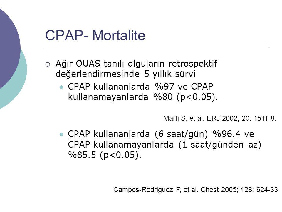 CPAP- Mortalite  Ağır OUAS tanılı olguların retrospektif değerlendirmesinde 5 yıllık sürvi CPAP kullananlarda %97 ve CPAP kullanamayanlarda %80 (p<0.05).