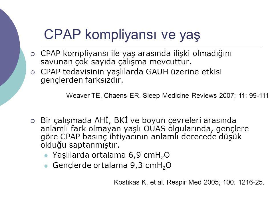 CPAP kompliyansı ve yaş  CPAP kompliyansı ile yaş arasında ilişki olmadığını savunan çok sayıda çalışma mevcuttur.