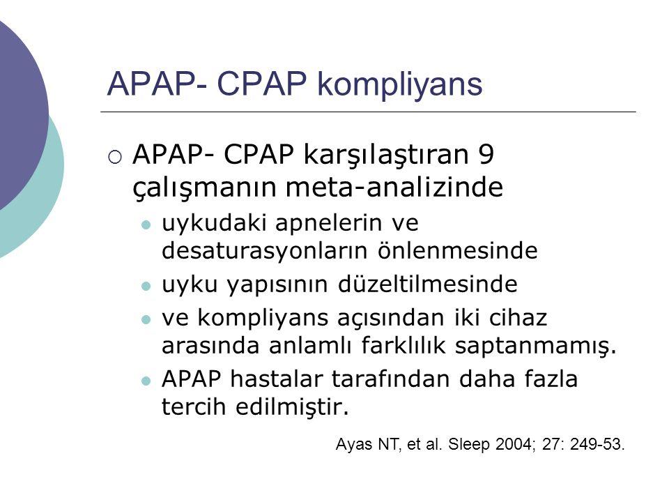 APAP- CPAP kompliyans  APAP- CPAP karşılaştıran 9 çalışmanın meta-analizinde uykudaki apnelerin ve desaturasyonların önlenmesinde uyku yapısının düzeltilmesinde ve kompliyans açısından iki cihaz arasında anlamlı farklılık saptanmamış.