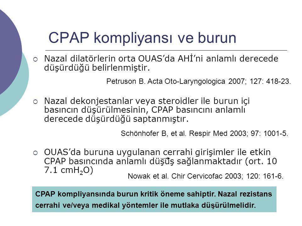 CPAP kompliyansı ve burun  Nazal dilatörlerin orta OUAS'da AHİ'ni anlamlı derecede düşürdüğü belirlenmiştir.