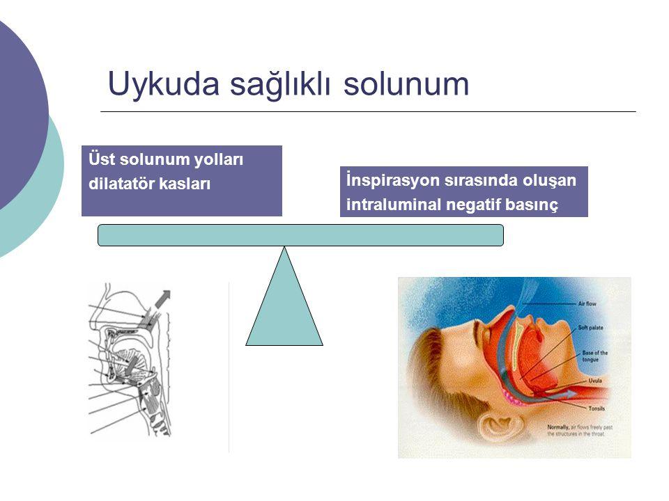 Uykuda sağlıklı solunum İnspirasyon sırasında oluşan intraluminal negatif basınç Üst solunum yolları dilatatör kasları