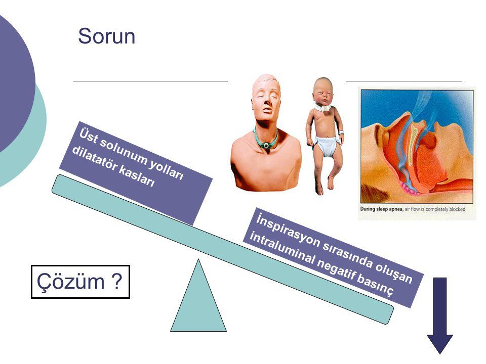 Sorun İnspirasyon sırasında oluşan intraluminal negatif basınç Üst solunum yolları dilatatör kasları Çözüm ?