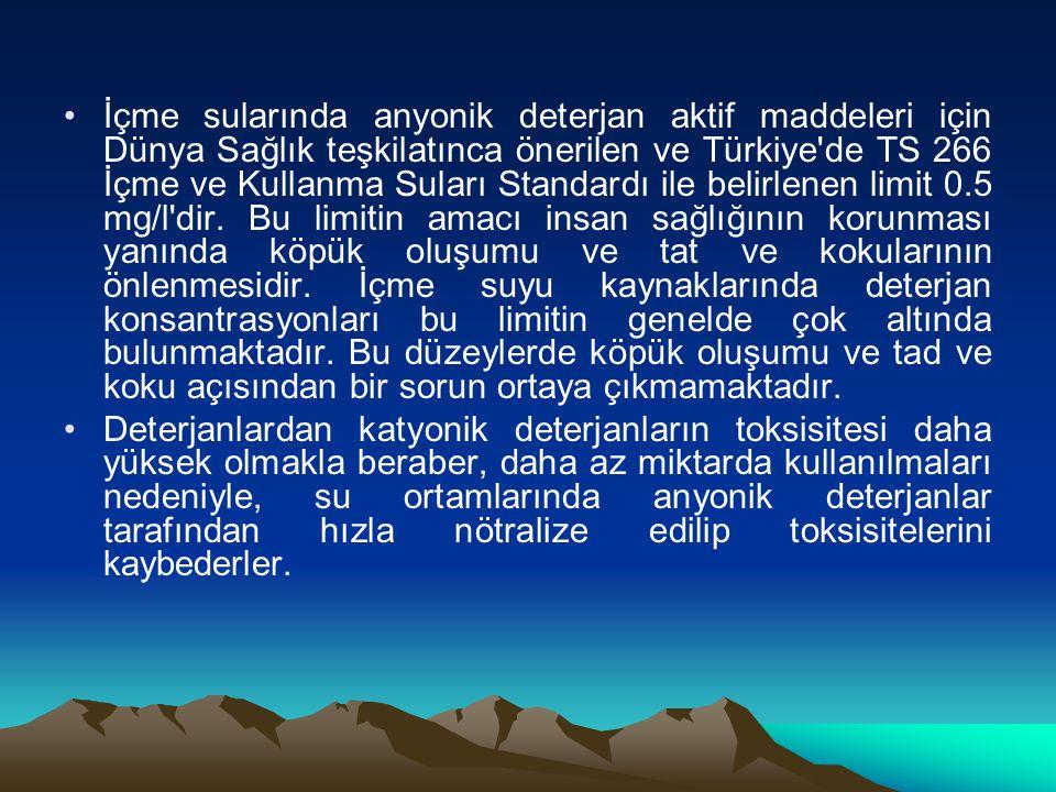 İçme sularında anyonik deterjan aktif maddeleri için Dünya Sağlık teşkilatınca önerilen ve Türkiye de TS 266 İçme ve Kullanma Suları Standardı ile belirlenen limit 0.5 mg/l dir.