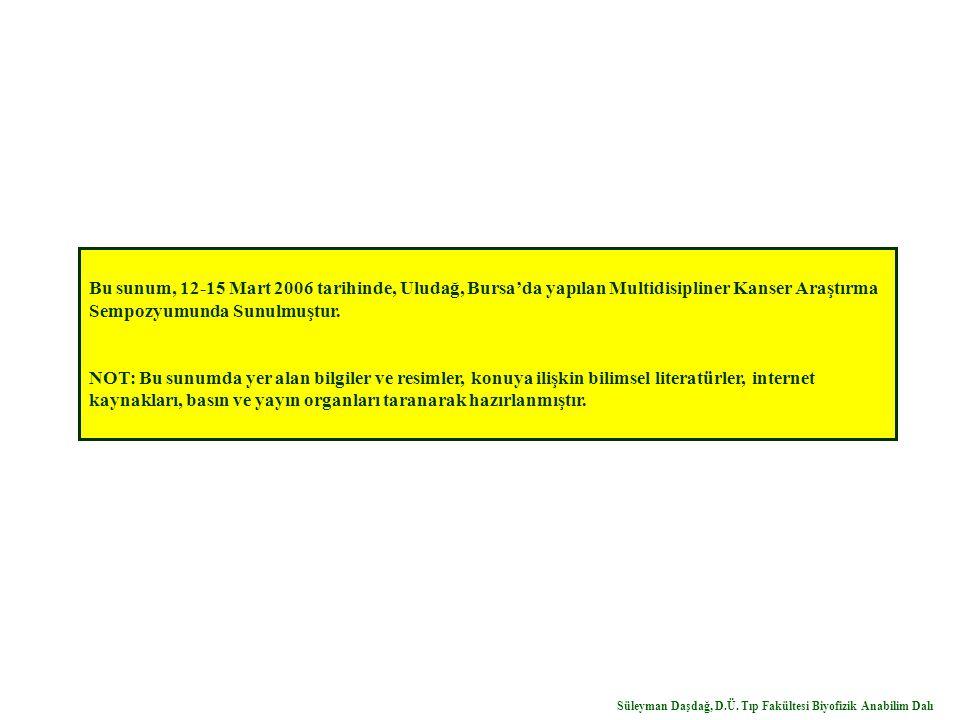 Bu sunum, 12-15 Mart 2006 tarihinde, Uludağ, Bursa'da yapılan Multidisipliner Kanser Araştırma Sempozyumunda Sunulmuştur.