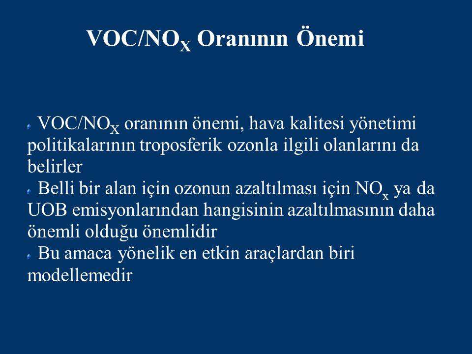 VOC/NO X Oranının Önemi VOC/NO X oranının önemi, hava kalitesi yönetimi politikalarının troposferik ozonla ilgili olanlarını da belirler Belli bir ala