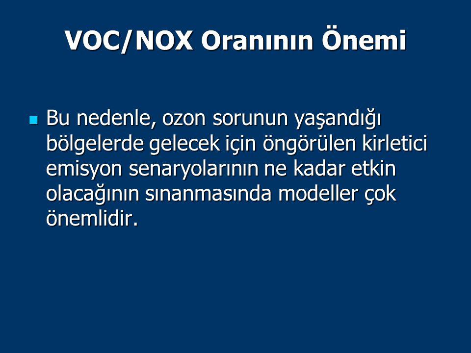 VOC/NOX Oranının Önemi Bu nedenle, ozon sorunun yaşandığı bölgelerde gelecek için öngörülen kirletici emisyon senaryolarının ne kadar etkin olacağının