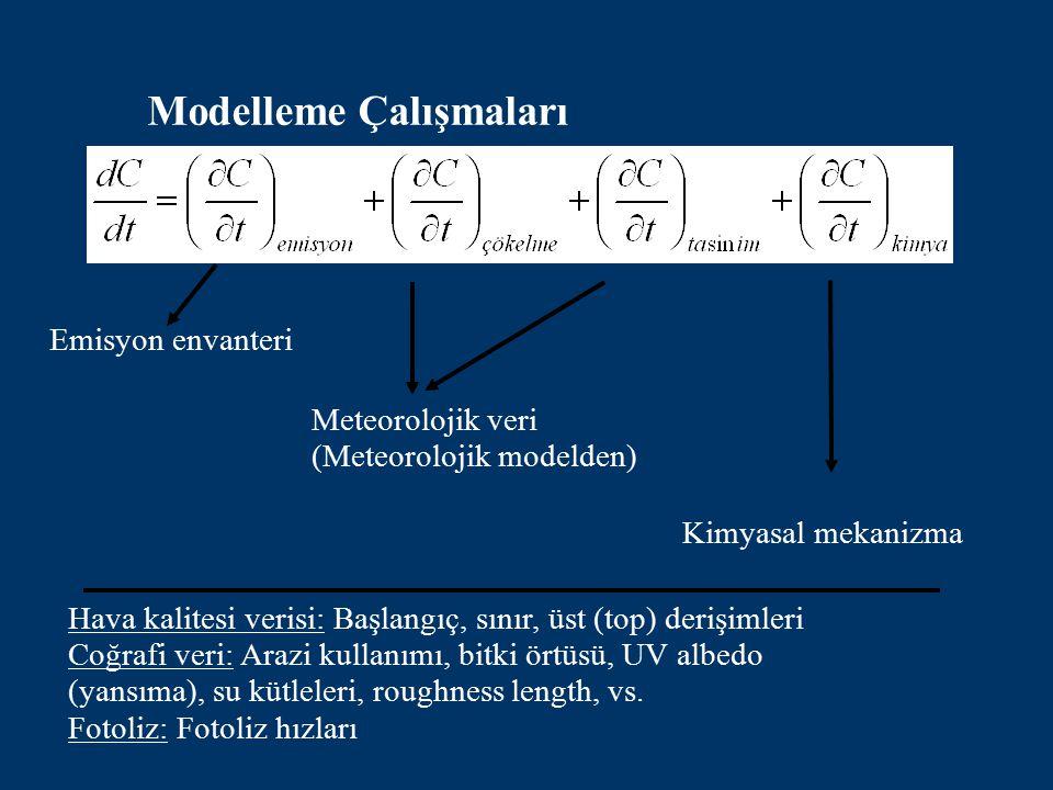 Modelleme Çalışmaları Emisyon envanteri Meteorolojik veri (Meteorolojik modelden) Kimyasal mekanizma Hava kalitesi verisi: Başlangıç, sınır, üst (top)