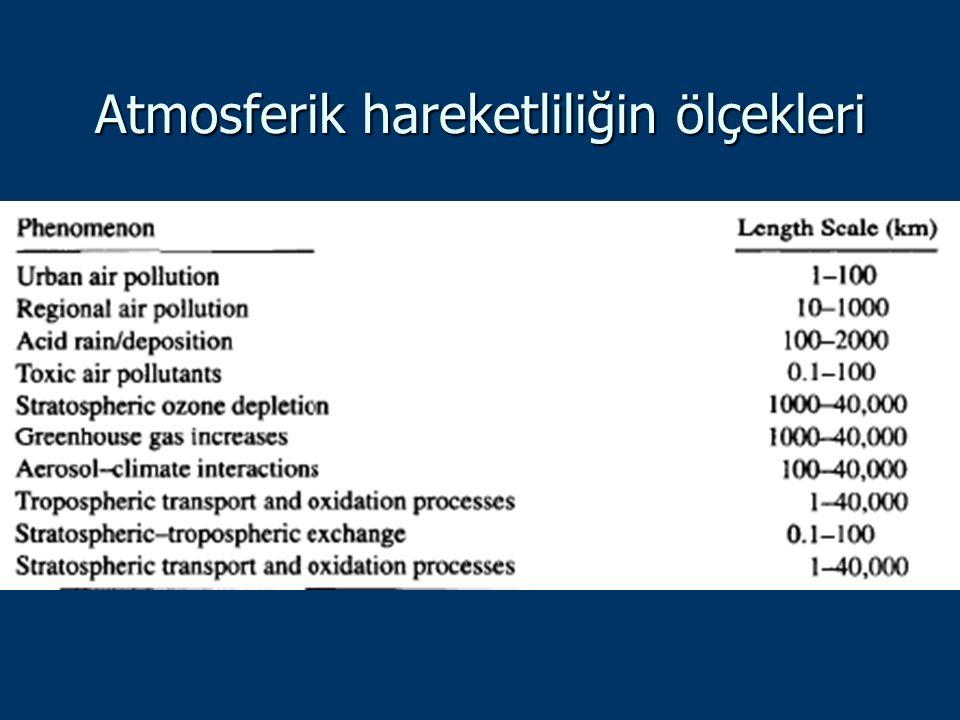 Atmosferik hareketliliğin ölçekleri