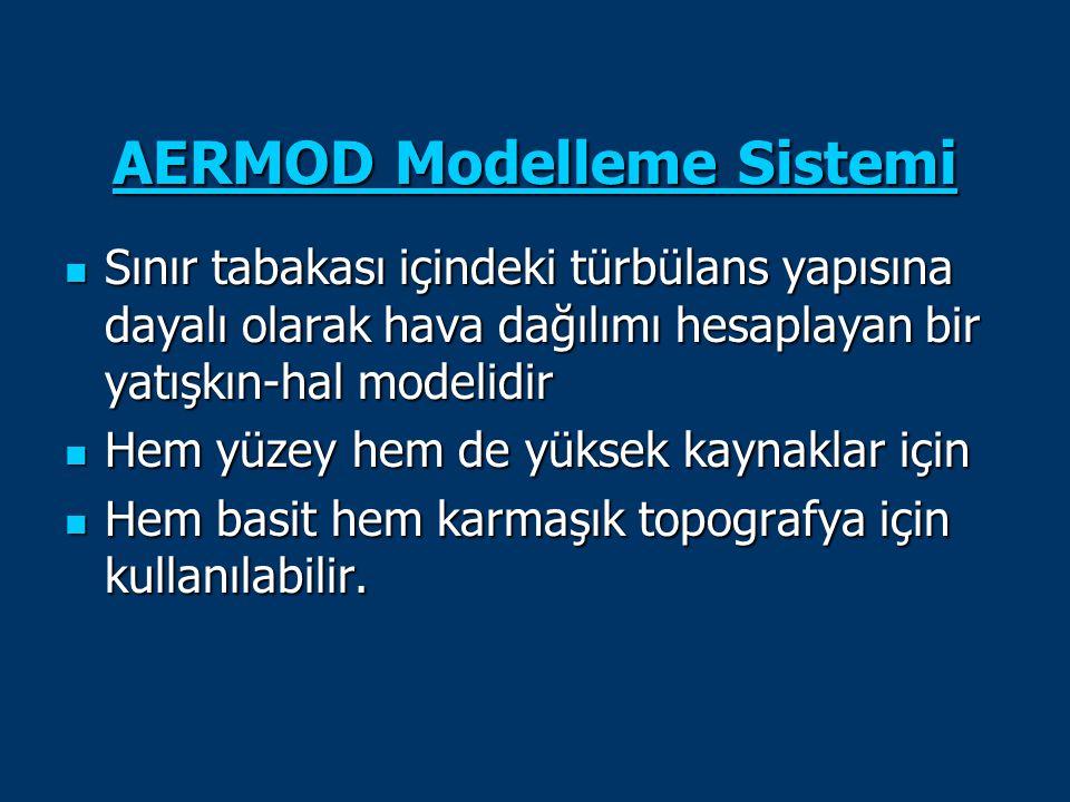 AERMOD Modelleme Sistemi Sınır tabakası içindeki türbülans yapısına dayalı olarak hava dağılımı hesaplayan bir yatışkın-hal modelidir Sınır tabakası i