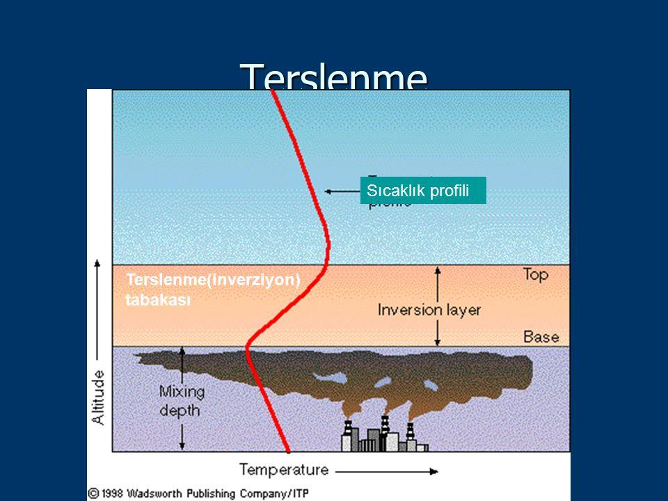 Terslenme Terslenme(inverziyon) tabakası Sıcaklık profili