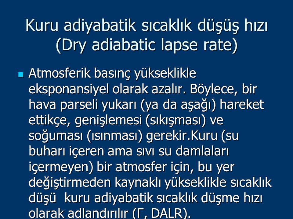 Kuru adiyabatik sıcaklık düşüş hızı (Dry adiabatic lapse rate) Atmosferik basınç yükseklikle eksponansiyel olarak azalır. Böylece, bir hava parseli yu