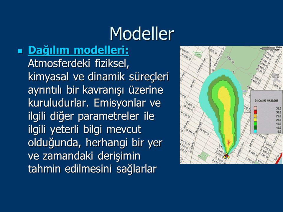Modeller Dağılım modelleri: Atmosferdeki fiziksel, kimyasal ve dinamik süreçleri ayrıntılı bir kavranışı üzerine kuruludurlar. Emisyonlar ve ilgili di