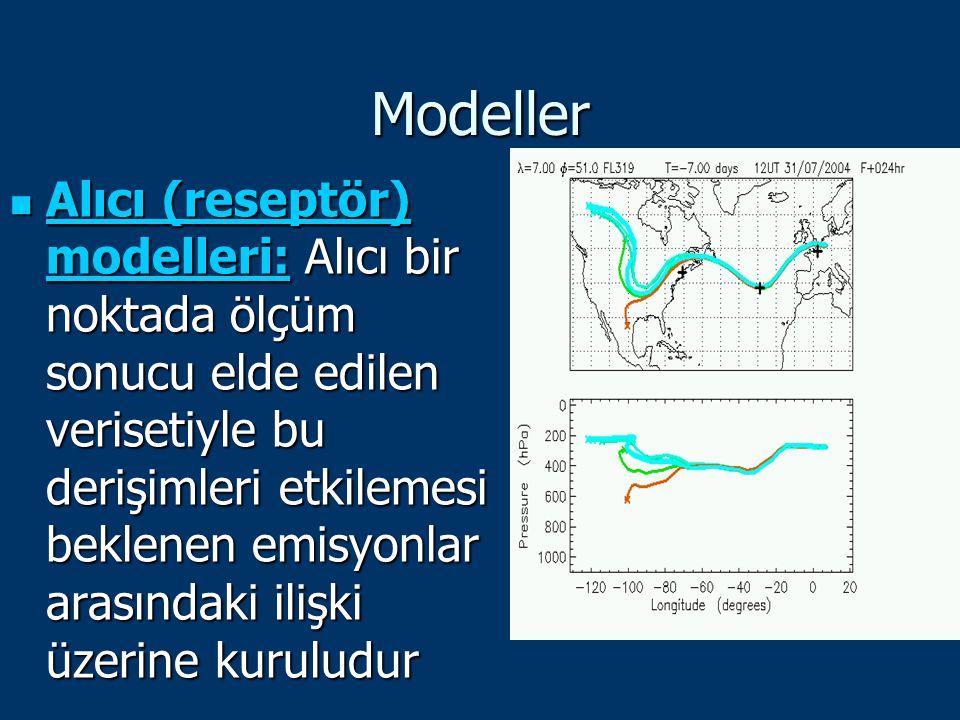 Modeller Alıcı (reseptör) modelleri: Alıcı bir noktada ölçüm sonucu elde edilen verisetiyle bu derişimleri etkilemesi beklenen emisyonlar arasındaki i