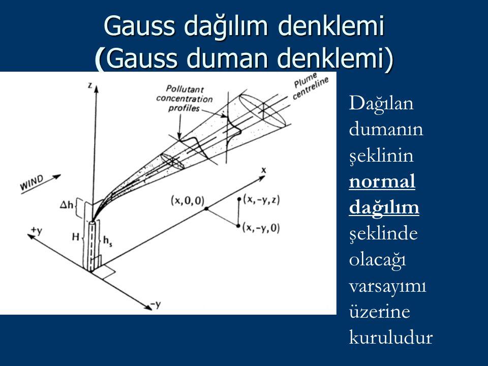 Gauss dağılım denklemi (Gauss duman denklemi) Dağılan dumanın şeklinin normal dağılım şeklinde olacağı varsayımı üzerine kuruludur