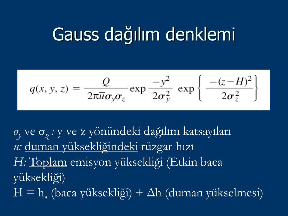 Gauss dağılım denklemi σ y ve σ z : y ve z yönündeki dağılım katsayıları u: duman yüksekliğindeki rüzgar hızı H: Toplam emisyon yüksekliği (Etkin baca