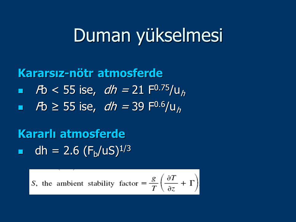 Duman yükselmesi Kararsız-nötr atmosferde Fb < 55 ise, dh = 21 F 0.75 /u h Fb < 55 ise, dh = 21 F 0.75 /u h Fb ≥ 55 ise, dh = 39 F 0.6 /u h Fb ≥ 55 is