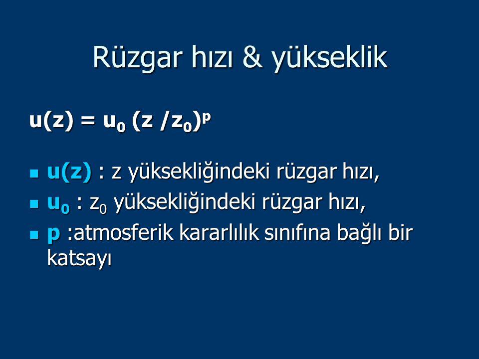 Rüzgar hızı & yükseklik u(z) = u 0 (z /z 0 ) p u(z) : z yüksekliğindeki rüzgar hızı, u(z) : z yüksekliğindeki rüzgar hızı, u 0 : z 0 yüksekliğindeki r