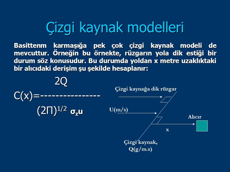 Çizgi kaynak modelleri Basittenm karmaşığa pek çok çizgi kaynak modeli de mevcuttur. Örneğin bu örnekte, rüzgarın yola dik estiği bir durum söz konusu