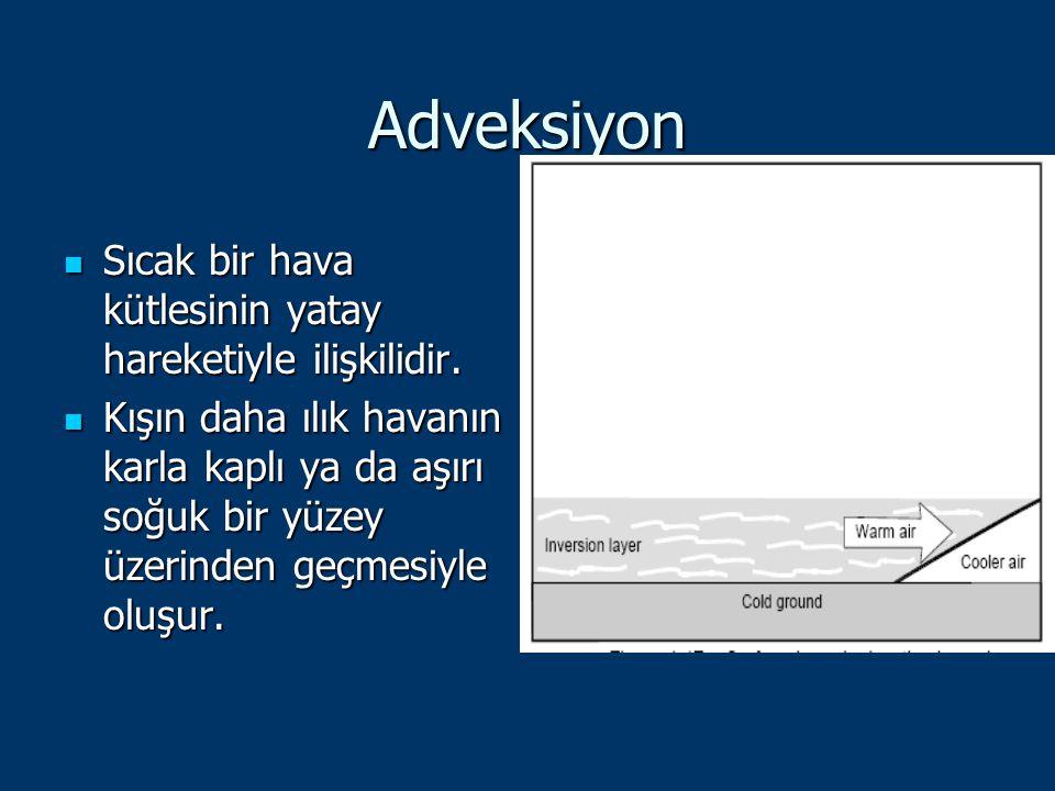 Adveksiyon Sıcak bir hava kütlesinin yatay hareketiyle ilişkilidir. Sıcak bir hava kütlesinin yatay hareketiyle ilişkilidir. Kışın daha ılık havanın k