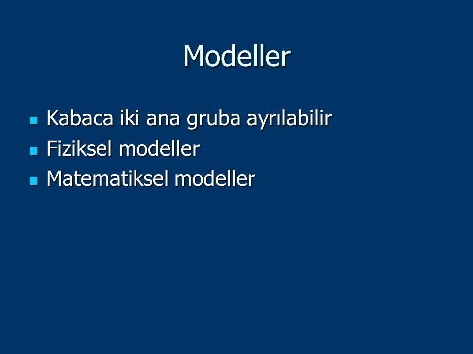 Modeller Kabaca iki ana gruba ayrılabilir Kabaca iki ana gruba ayrılabilir Fiziksel modeller Fiziksel modeller Matematiksel modeller Matematiksel mode