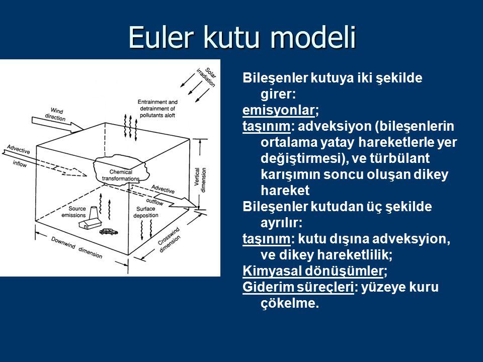 Euler kutu modeli Bileşenler kutuya iki şekilde girer: emisyonlar; taşınım: adveksiyon (bileşenlerin ortalama yatay hareketlerle yer değiştirmesi), ve