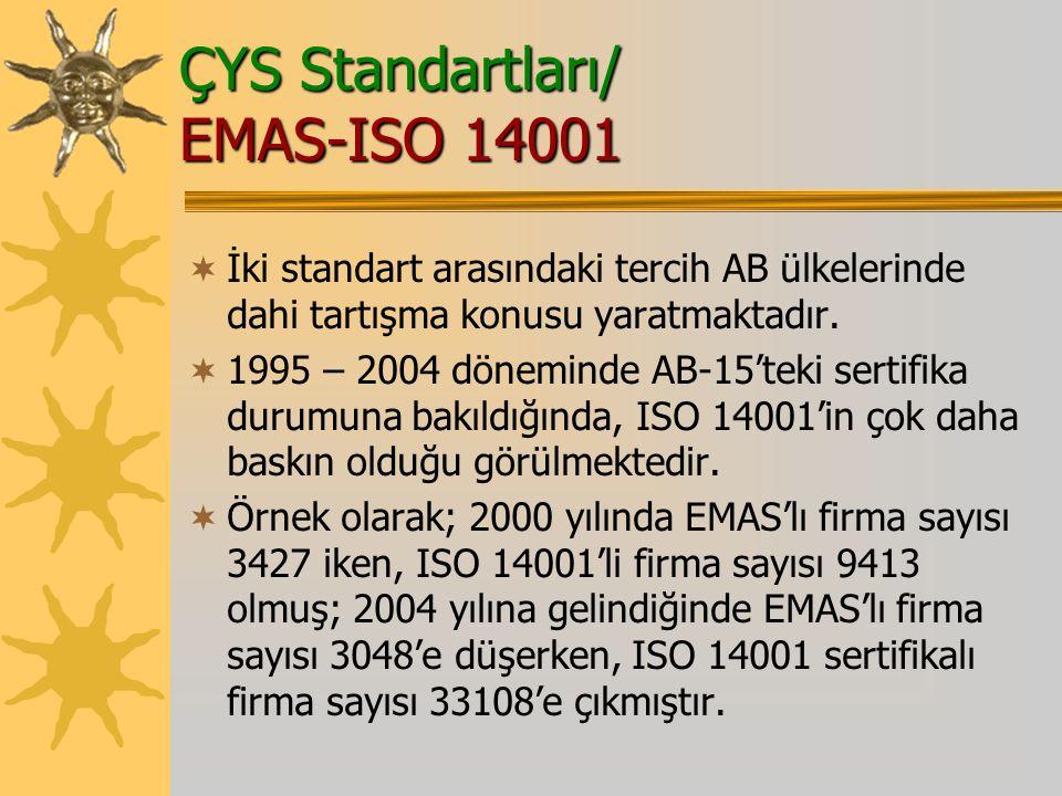 ÇYS Standartları/ EMAS-ISO 14001  İki standart arasındaki tercih AB ülkelerinde dahi tartışma konusu yaratmaktadır.