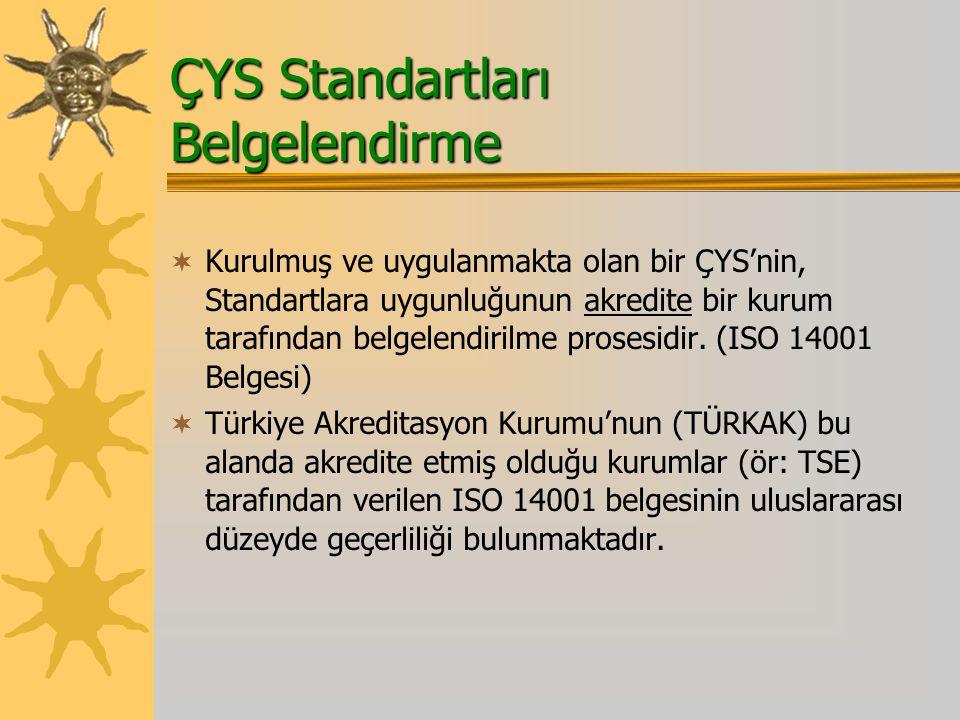 ÇYS Standartları Belgelendirme  Kurulmuş ve uygulanmakta olan bir ÇYS'nin, Standartlara uygunluğunun akredite bir kurum tarafından belgelendirilme prosesidir.