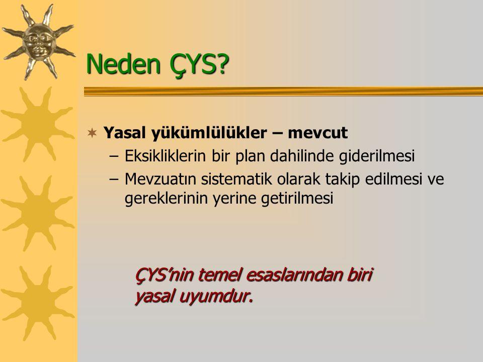 Neden ÇYS.