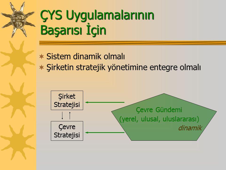 ÇYS Uygulamalarının Başarısı İçin  Sistem dinamik olmalı  Şirketin stratejik yönetimine entegre olmalı Çevre Gündemi (yerel, ulusal, uluslararası) dinamik Şirket Stratejisi Çevre Stratejisi