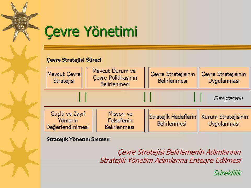 Çevre Yönetimi Entegrasyon Mevcut Çevre Stratejisi Çevre Stratejisi Süreci Mevcut Durum ve Çevre Politikasının Belirlenmesi Çevre Stratejisinin Belirlenmesi Çevre Stratejisinin Uygulanması Stratejik Yönetim Sistemi Güçlü ve Zayıf Yönlerin Değerlendirilmesi Misyon ve Felsefenin Belirlenmesi Stratejik Hedeflerin Belirlenmesi Kurum Stratejisinin Uygulanması Çevre Stratejisi Belirlemenin Adımlarının Stratejik Yönetim Adımlarına Entegre Edilmesi Süreklilik
