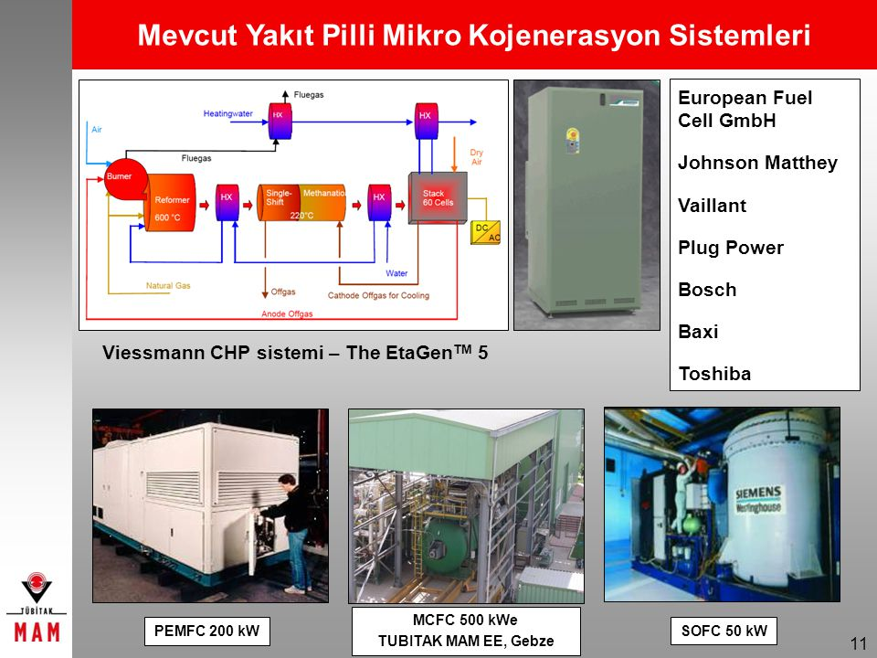 11 European Fuel Cell GmbH Johnson Matthey Vaillant Plug Power Bosch Baxi Toshiba Viessmann CHP sistemi – The EtaGen TM 5 Mevcut Yakıt Pilli Mikro Koj