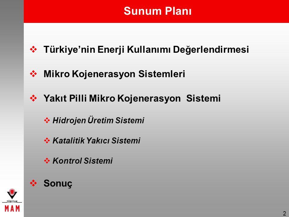 2  Türkiye'nin Enerji Kullanımı Değerlendirmesi  Mikro Kojenerasyon Sistemleri  Yakıt Pilli Mikro Kojenerasyon Sistemi  Hidrojen Üretim Sistemi  Katalitik Yakıcı Sistemi  Kontrol Sistemi  Sonuç Sunum Planı