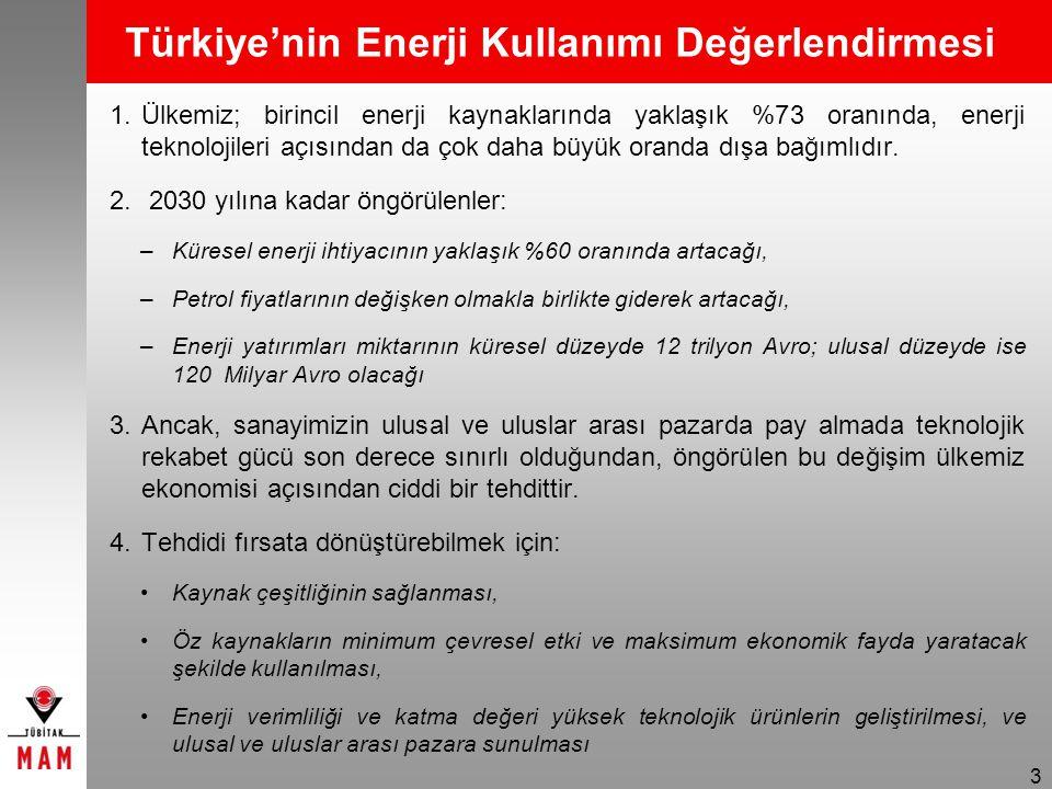3 1.Ülkemiz; birincil enerji kaynaklarında yaklaşık %73 oranında, enerji teknolojileri açısından da çok daha büyük oranda dışa bağımlıdır.