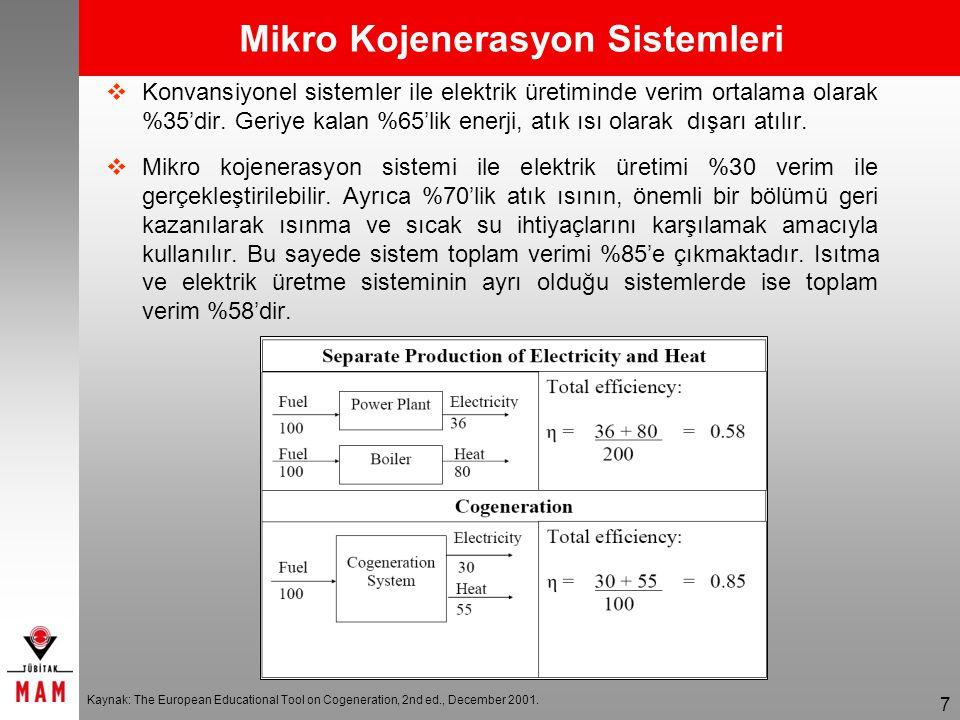 7  Konvansiyonel sistemler ile elektrik üretiminde verim ortalama olarak %35'dir.