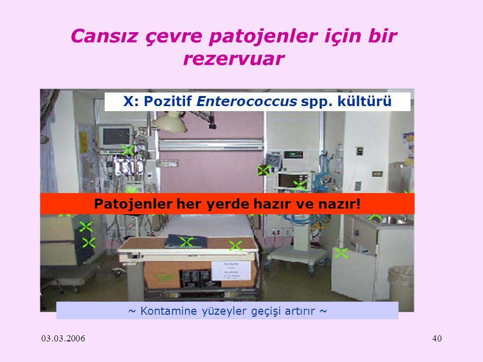 03.03.200640 Cansız çevre patojenler için bir rezervuar ~ Kontamine yüzeyler geçişi artırır ~ X: Pozitif Enterococcus spp. kültürü Patojenler her yerd