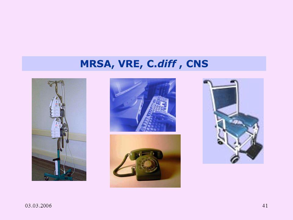 03.03.200641 MRSA, VRE, C.diff, CNS