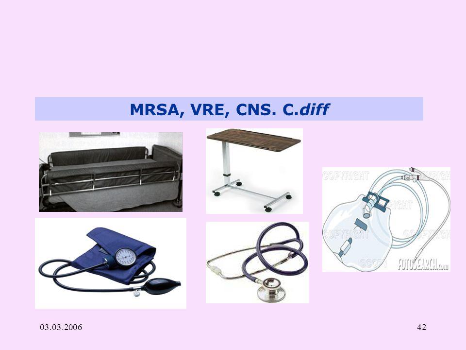 03.03.200642 MRSA, VRE, CNS. C.diff