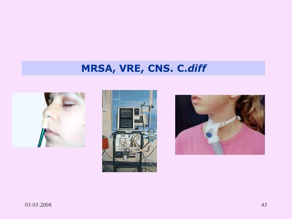 03.03.200643 MRSA, VRE, CNS. C.diff