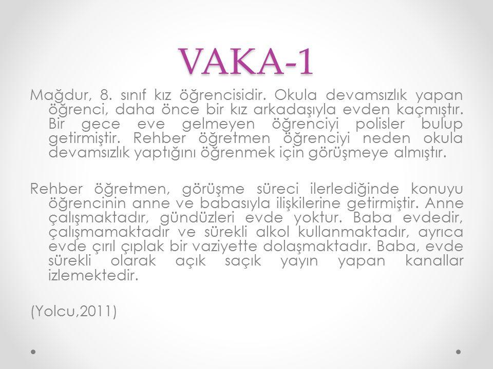 VAKA-1 Mağdur, 8. sınıf kız öğrencisidir. Okula devamsızlık yapan öğrenci, daha önce bir kız arkadaşıyla evden kaçmıştır. Bir gece eve gelmeyen öğrenc
