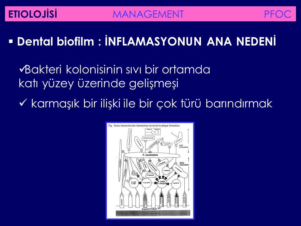  seçilen ağız çalkalama solüsyonlarında in vitro bakterisidal ve fungisidal aktivite çalışması CorsodylEludril (diluted) Hextril / Oralden MeridolTantum verde (diluted) AlodontLacalutPlak out S.m BBBBNNNB L.a BBBNNNNB F.n BBBBBBBB P.i BBNNNNNN A.a BBBNNNNB C.a FFFNNNNN B : Bakterisidal aktivite – F : fungusidal aktivite – N : yetersiz aktivite R.O.S.