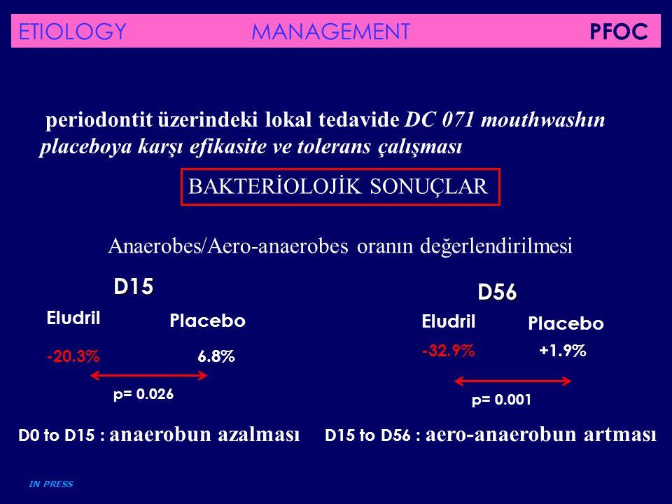 periodontit üzerindeki lokal tedavide DC 071 mouthwashın placeboya karşı efikasite ve tolerans çalışması BAKTERİOLOJİK SONUÇLAR Anaerobes/Aero-anaerob