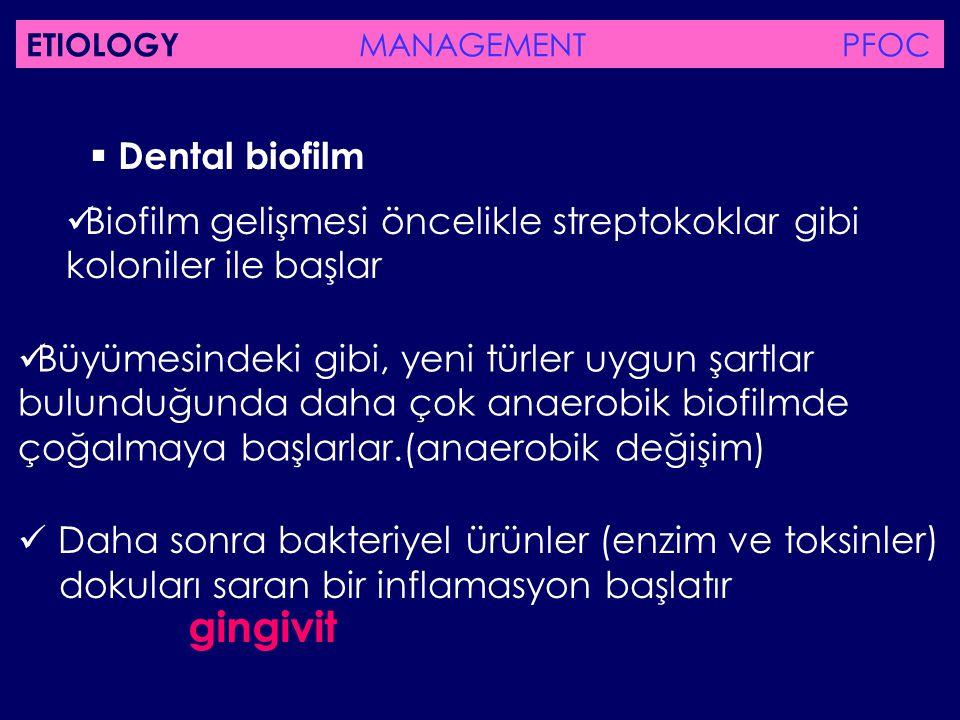  Dental biofilm Biofilm gelişmesi öncelikle streptokoklar gibi koloniler ile başlar Büyümesindeki gibi, yeni türler uygun şartlar bulunduğunda daha ç