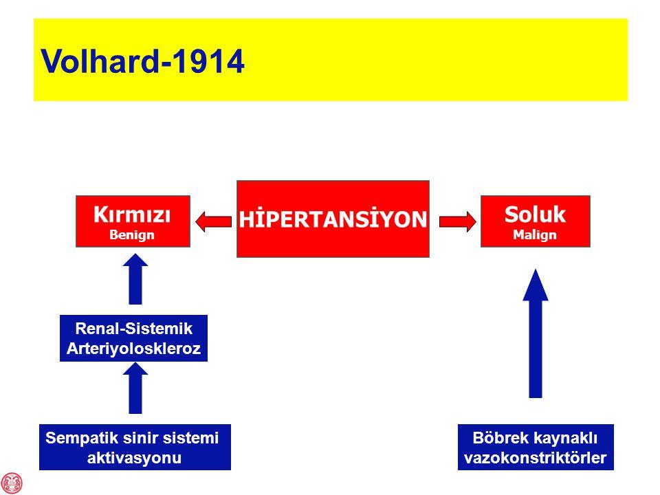 Volhard-1914 HİPERTANSİYON Kırmızı Benign Soluk Malign Renal-Sistemik Arteriyoloskleroz Sempatik sinir sistemi aktivasyonu Böbrek kaynaklı vazokonstriktörler