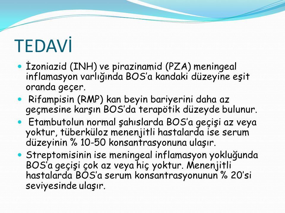 TEDAVİ İzoniazid (INH) ve pirazinamid (PZA) meningeal inflamasyon varlığında BOS'a kandaki düzeyine eşit oranda geçer. Rifampisin (RMP) kan beyin bari